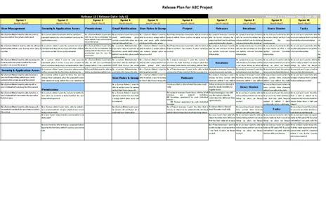 Scrum Product Backlog Template Free Spreadsheets Scrum Excel Template