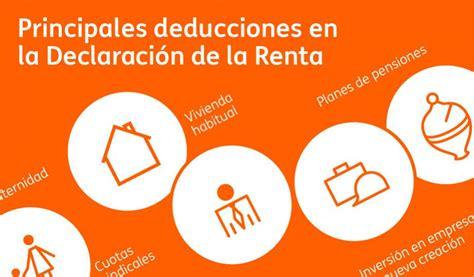 deducciones en la declaracion anual intereses reales principales deducciones en la declaraci 243 n de la renta