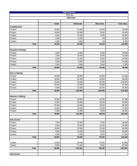 sles of annual reports sales report template 12 free excel document