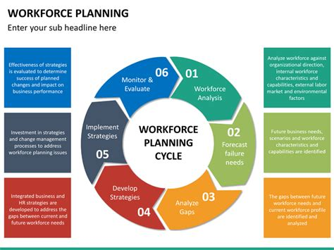 workforce planning template workforce planning template shatterlion info