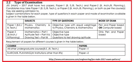 paper pattern jee main jee main 2017 exam pattern new jee pattern main