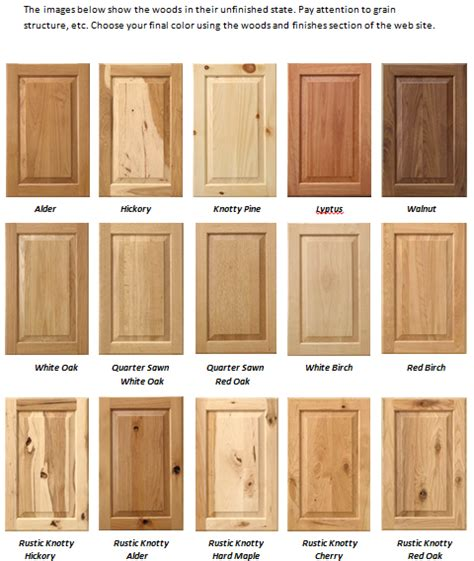 kitchen cabinet wood types helpful wood species chart show tell display cabinetry pinterest woods woodworking and