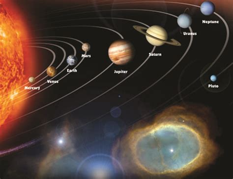 diagram of the solar system printable solar system diagram pics about space