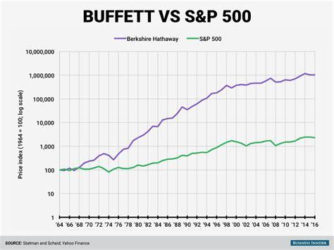 warren buffet stocks warren buffett berkshire hathaway vs s p 500 business