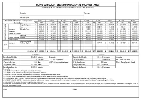 Modelo De Planificacion Curricular De simade f 225 cil modelo de plano curricular do ensino fundamental