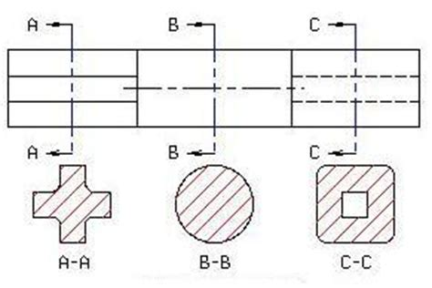 types of sectional views machine drawing chapter 6