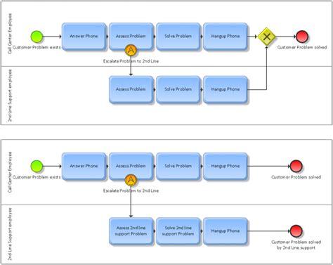 Sle Vmware Visio Diagrams