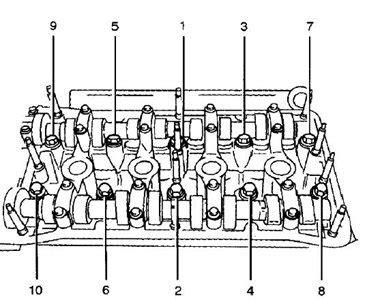 1999 daewoo nubira head bolt removal diagram 2000 daewoo nubira engine diagram efcaviation com