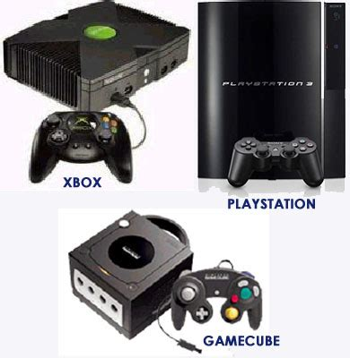 best console what is the best console machine hectic capiznon