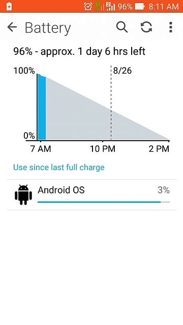 android os battery drain battery drain with android os android forums at androidcentral