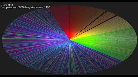color circle 13 sorts color circle