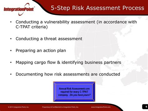 5 Step Risk Assessment Process Pictures To Pin On Pinterest Pinsdaddy C Tpat Risk Assessment Template