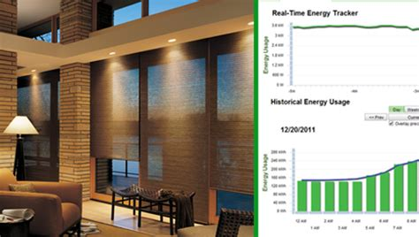 home automation energy saving finest honeywell honeywell
