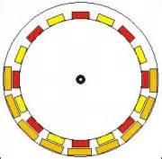 Rotor Bor Tangan beberapa cara membuat generator tonytaufik punya kreasi