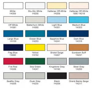 awlgrip color chart interlux marine paint color chart apps directories