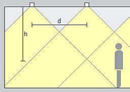 Einbaustrahler Decke Anordnung by Erco Service Gestalten Mit Licht Leuchtenanordnung