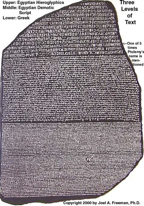 rosetta stone why is it important 45lovers how much is rosetta stone