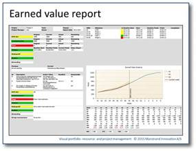 Earned Value Report Template by Mpi Screenshots Marstrand Innovation