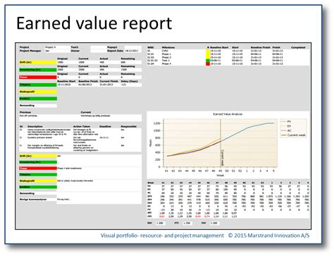 earned value report template mpi screenshots marstrand innovation