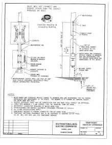 power pole wiring diagram power pole installation wiring diagrams techwomen co