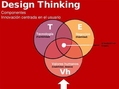 Design Thinking Vs Mba by Curso Dise 241 O De Negocios Y Design Thinking Mba Universidad