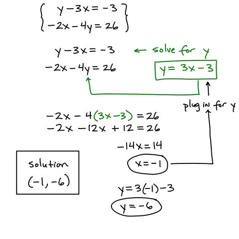 solving single how to get the ring not the run around books algebra ih martinez february 2014