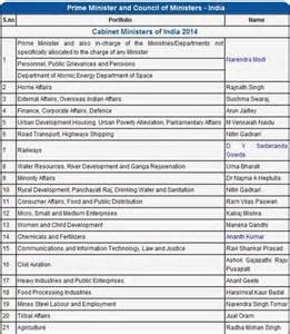 List Of Cabinet by Cabinet Ministers Of India 2017 2018 Student Forum