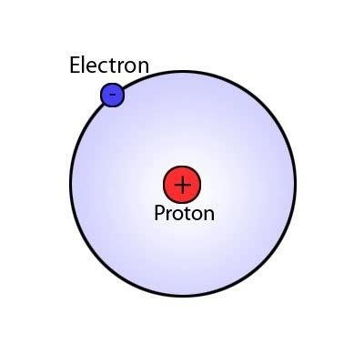 Charge Of A Proton And Electron by Which Is Heavier A Proton Or An Electron Quora