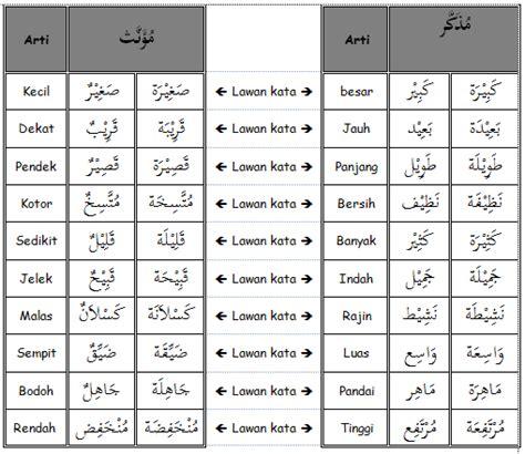 Bahasa Arab antonim kata sifat dan artinya dalam bahasa arab