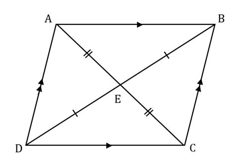 You Can Bisect An Angle Using The Paper Folding Technique - parallelograms gmat free