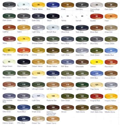 revell color chart model paint database ask home design