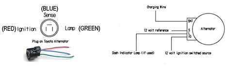 also the toyota wiring diagram is