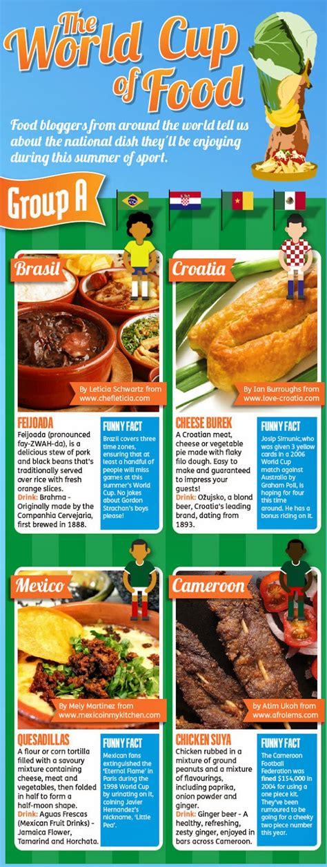 World Cup 2014 Signature 1 dobbys signature food i food