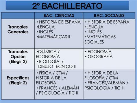 matemticas 2 bachillerato lomce bachillerato lomce