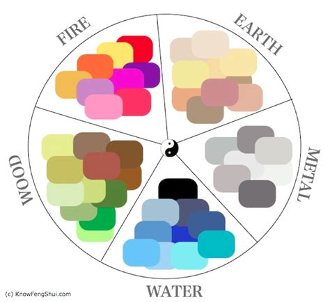 feng shui color chart the and science of color theory snaggdit
