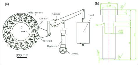 Safe Diagram Turbine