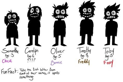 Weretoons this is my rendition of the 5 dead kids credit