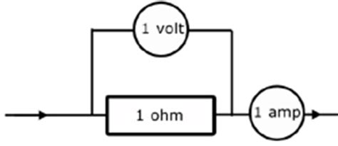 ohms resistors definition electricity concepts units 1