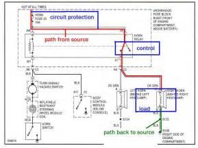 2006 cub cadet ztr 50 wiring diagram