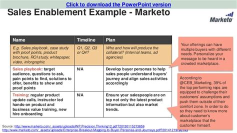 Marketing Plan Template For Tech Startups Sales Enablement Plan Template