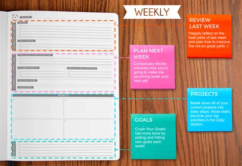 best agendas the best undated planners for productivity in 2017