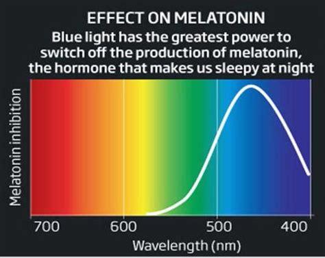 Blue Light Effect On Sleep by How To Get Better Sleep Justin Bishop Medium