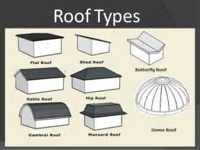 Saltbox Design roofs