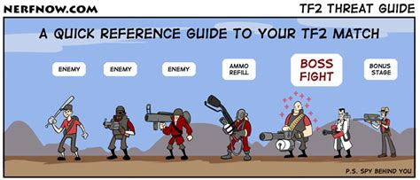 doodle f2p walkthrough reference guide tf2