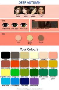 seasonal color analysis 12 seasonal palettes 3 autumns expressing your
