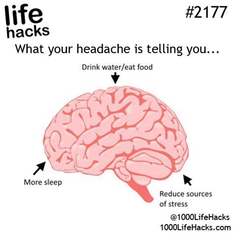 Why Do You Get Headaches When You Detox by Health Science Cure Hack Headache Hacks