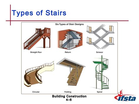 types of stairs bldg construction chapter 04