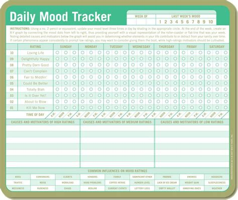free printable mood journal pin bipolar mood diary template about pat cumbria on pinterest