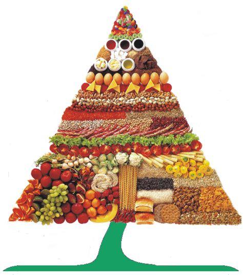 una corretta alimentazione buona alimentazione educazione ambientale a scuola