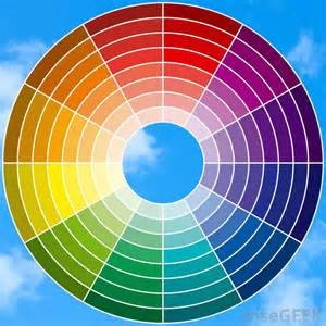 artist color wheel how do artists use a color wheel with pictures